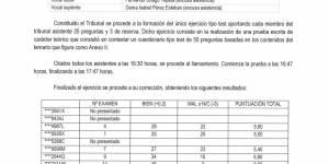 Proceso selectivo para la provisión del puesto de secretario-interventor del Ayuntamiento de Buitrago del Lozoya - Corrección del ejercicio y lista provisional de la bolsa de empleo